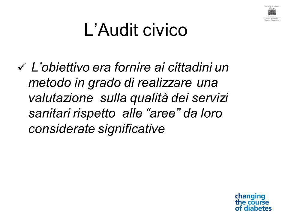 LAudit civico Lobiettivo era fornire ai cittadini un metodo in grado di realizzare una valutazione sulla qualità dei servizi sanitari rispetto alle aree da loro considerate significative