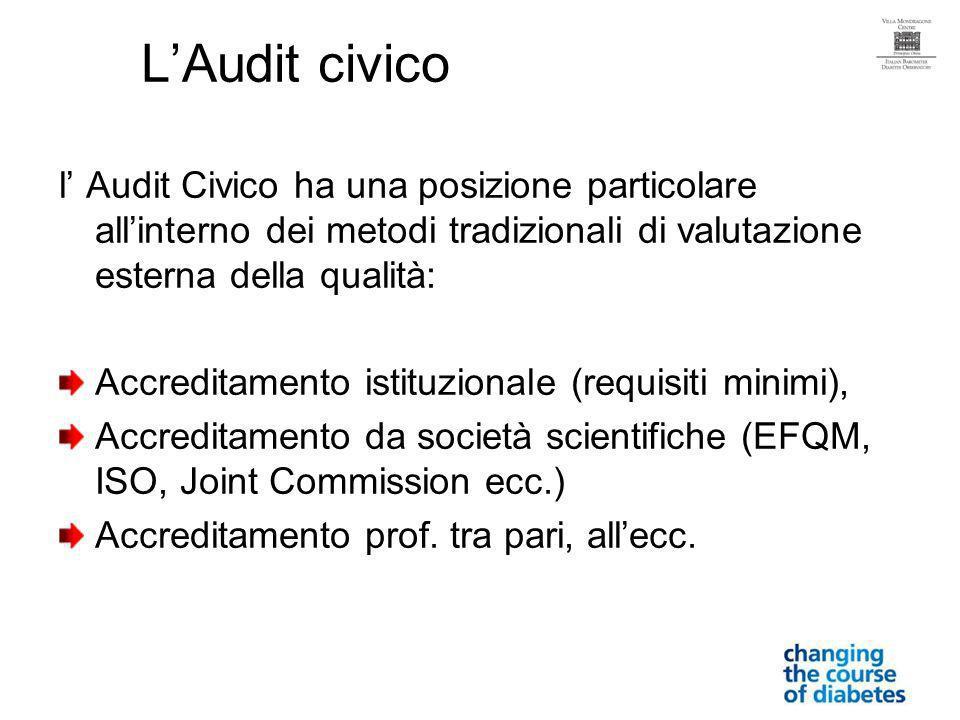 LAudit civico l Audit Civico ha una posizione particolare allinterno dei metodi tradizionali di valutazione esterna della qualità: Accreditamento istituzionale (requisiti minimi), Accreditamento da società scientifiche (EFQM, ISO, Joint Commission ecc.) Accreditamento prof.