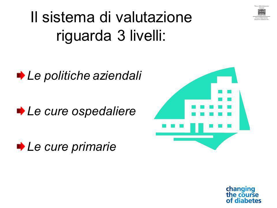 Il sistema di valutazione riguarda 3 livelli: Le politiche aziendali Le cure ospedaliere Le cure primarie
