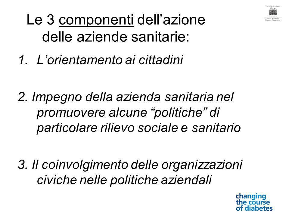 Le 3 componenti dellazione delle aziende sanitarie: 1.Lorientamento ai cittadini 2.