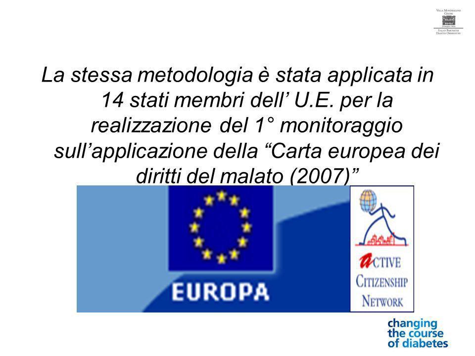 La stessa metodologia è stata applicata in 14 stati membri dell U.E.