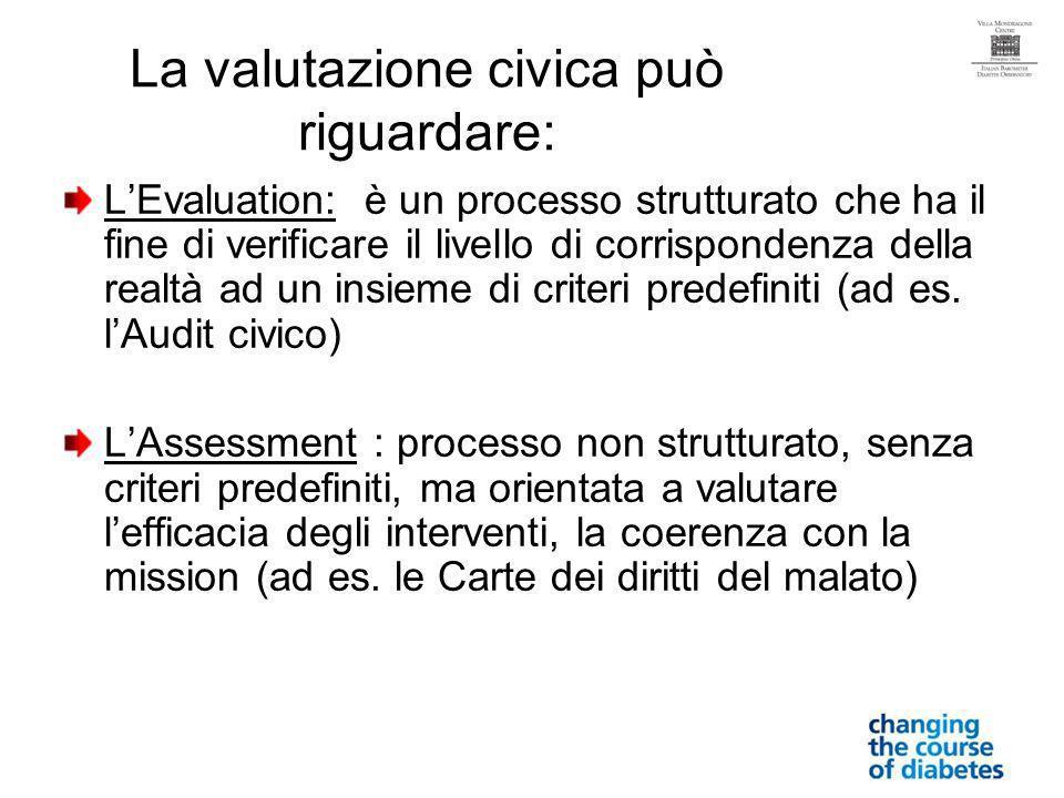 La valutazione civica può riguardare: LEvaluation: è un processo strutturato che ha il fine di verificare il livello di corrispondenza della realtà ad un insieme di criteri predefiniti (ad es.