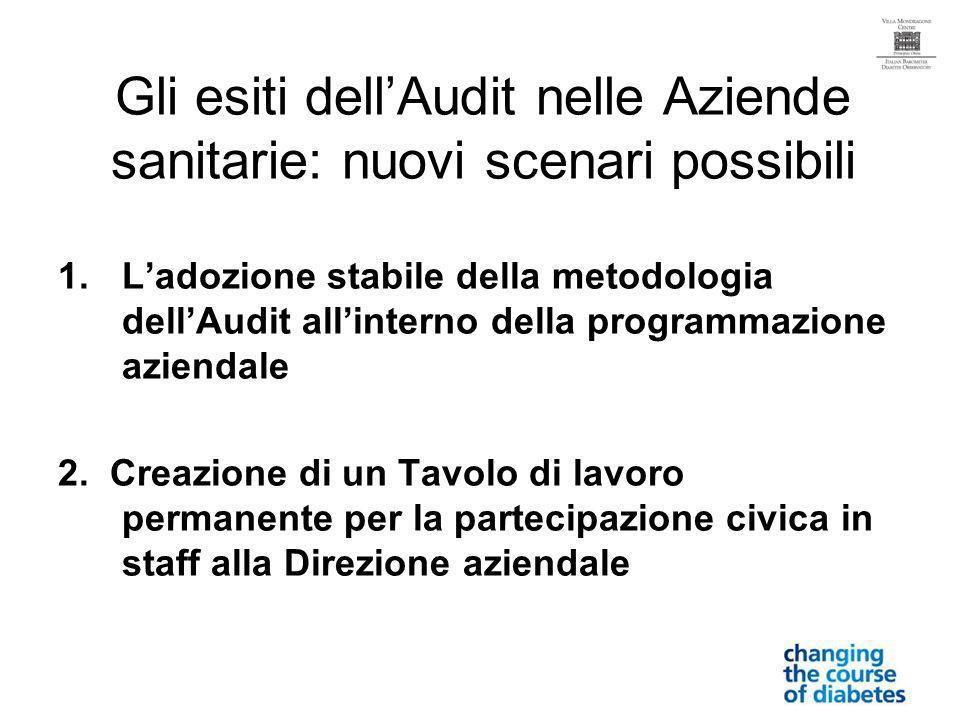 Gli esiti dellAudit nelle Aziende sanitarie: nuovi scenari possibili 1.Ladozione stabile della metodologia dellAudit allinterno della programmazione aziendale 2.