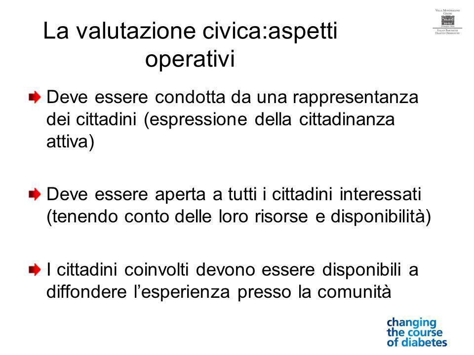 Novembre 2007: collaborazione del Ministero della Salute con Cittadinanzattiva per lapplicazione in tutta Italia dellAudit civico