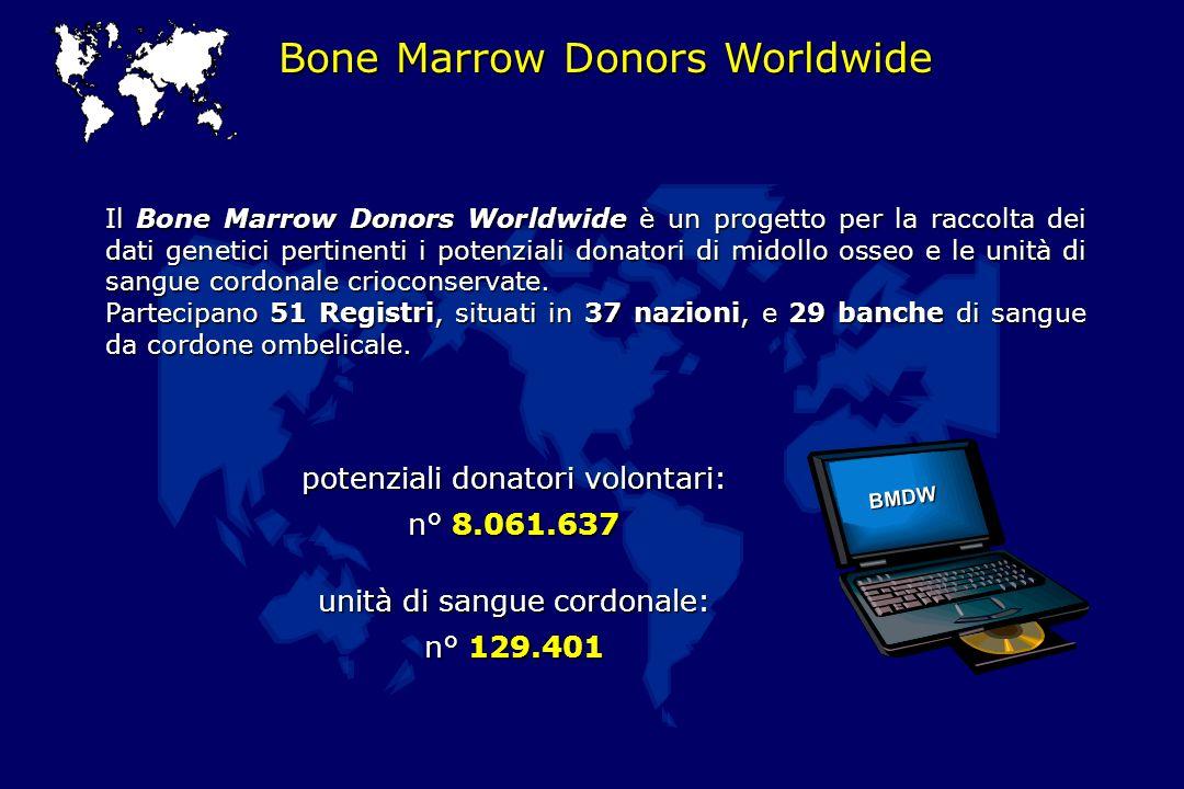 Bone Marrow Donors Worldwide Il Bone Marrow Donors Worldwide è un progetto per la raccolta dei dati genetici pertinenti i potenziali donatori di midol
