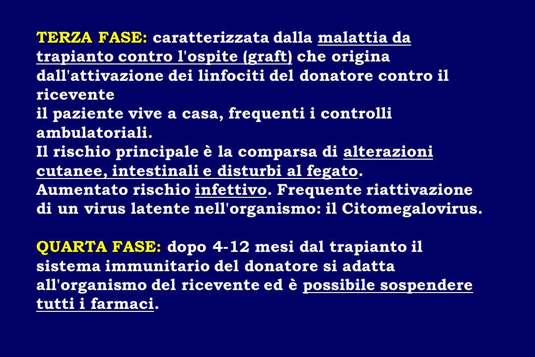 TERZA FASE: TERZA FASE: caratterizzata dalla malattia da trapianto contro l'ospite (graft) che origina dall'attivazione dei linfociti del donatore con