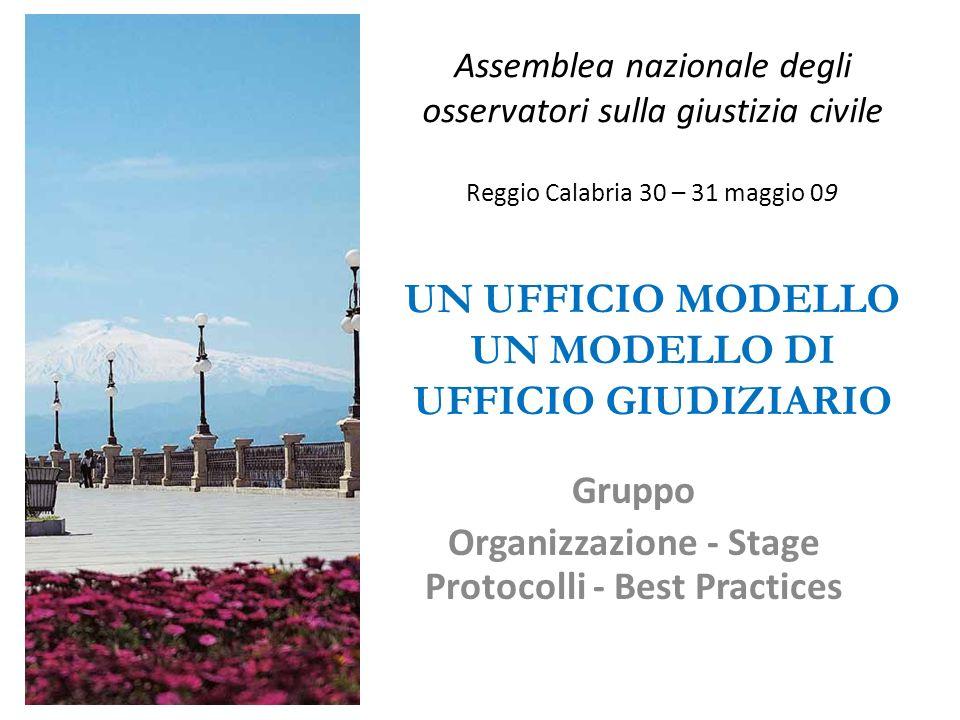 Assemblea nazionale degli osservatori sulla giustizia civile Reggio Calabria 30 – 31 maggio 09 UN UFFICIO MODELLO UN MODELLO DI UFFICIO GIUDIZIARIO Gruppo Organizzazione - Stage Protocolli - Best Practices