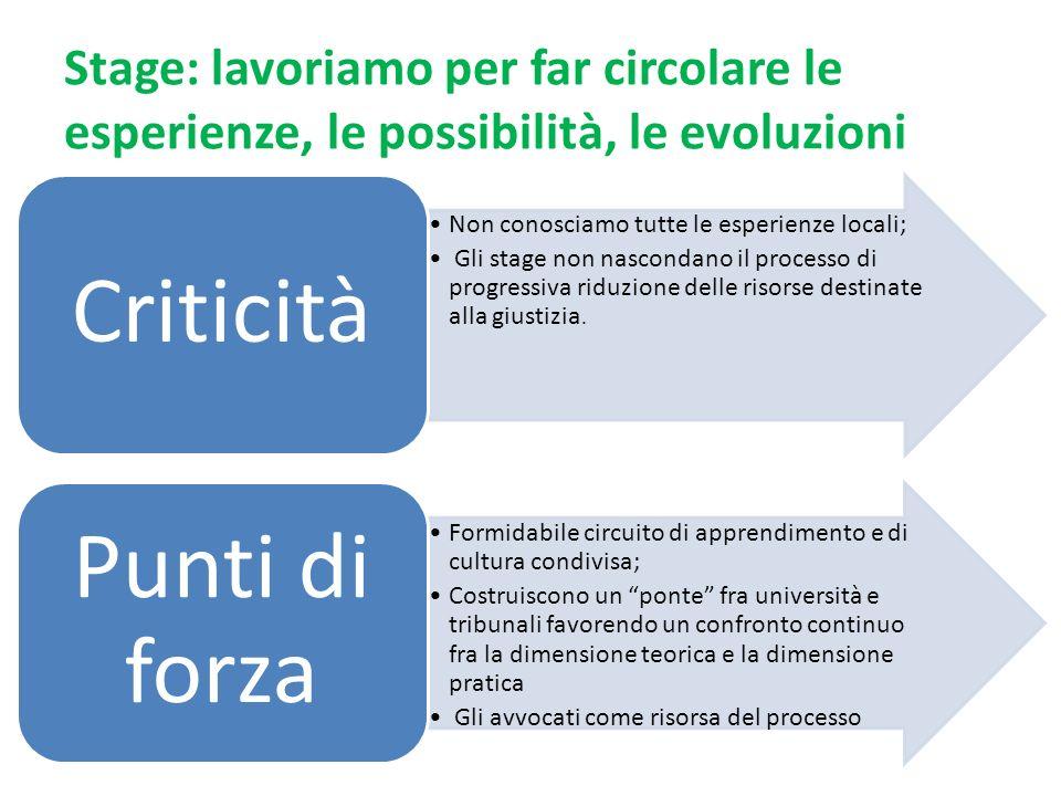 E se voi siete dappertutto…… Vi riguarda promuovere, presidiare e monitorare risultati dei pochi progetti di innovazione che riguardano la giustizia in Italia.