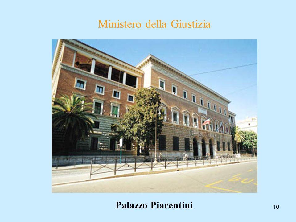 10 Ministero della Giustizia Palazzo Piacentini
