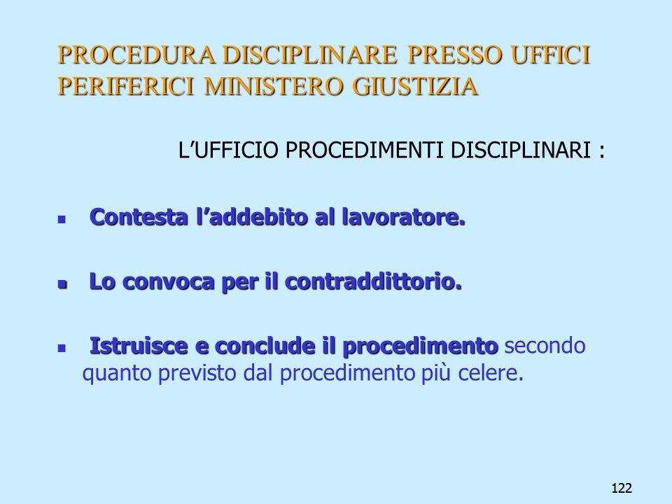 122 PROCEDURA DISCIPLINARE PRESSO UFFICI PERIFERICI MINISTERO GIUSTIZIA LUFFICIO PROCEDIMENTI DISCIPLINARI : Contesta laddebito al lavoratore. Lo conv