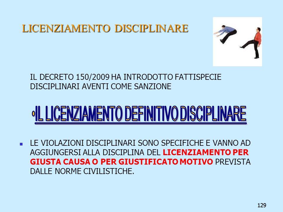 129 LICENZIAMENTO DISCIPLINARE IL DECRETO 150/2009 HA INTRODOTTO FATTISPECIE DISCIPLINARI AVENTI COME SANZIONE LE VIOLAZIONI DISCIPLINARI SONO SPECIFI