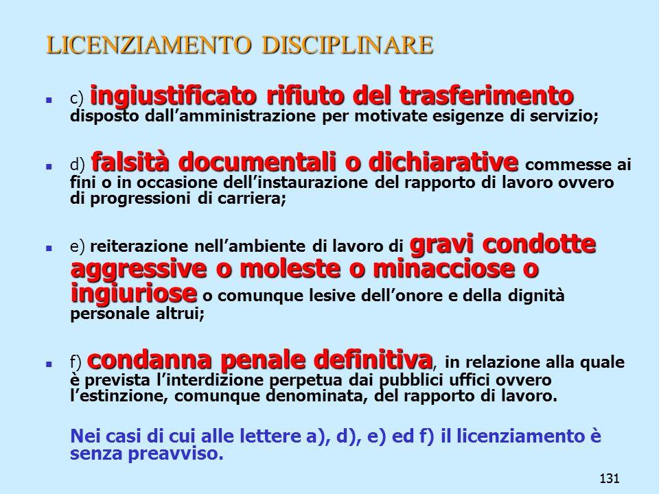 131 LICENZIAMENTO DISCIPLINARE ingiustificato rifiuto del trasferimento c) ingiustificato rifiuto del trasferimento disposto dallamministrazione per m