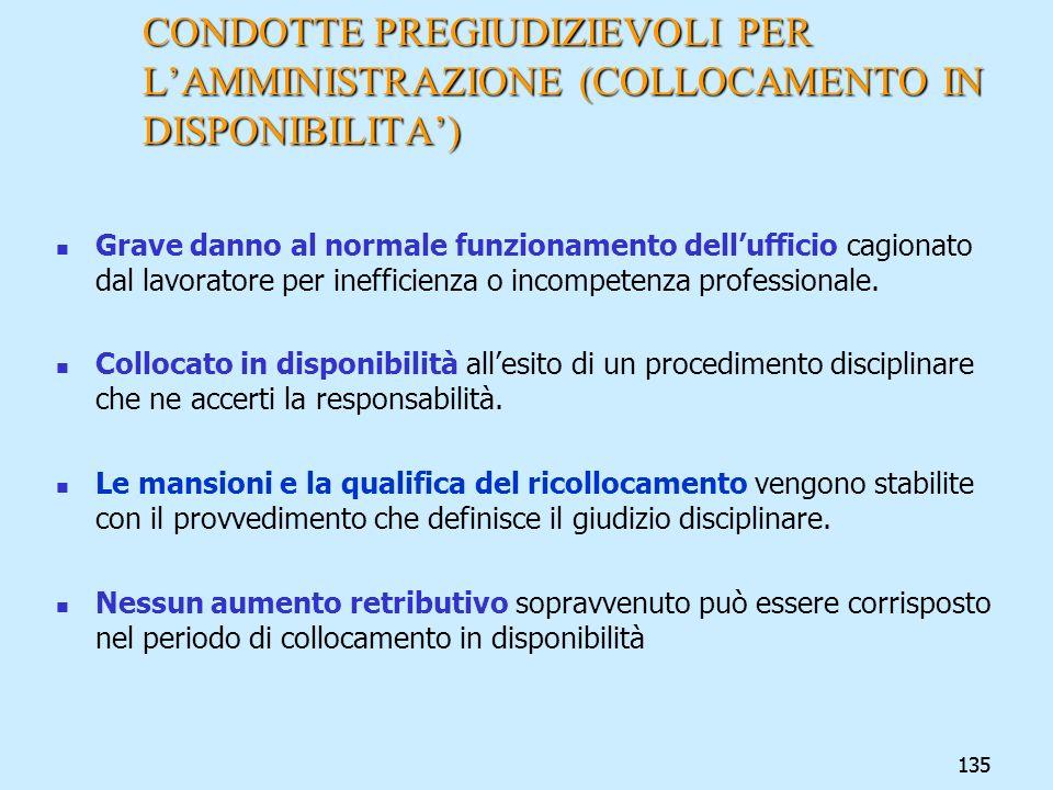 135 CONDOTTE PREGIUDIZIEVOLI PER LAMMINISTRAZIONE (COLLOCAMENTO IN DISPONIBILITA) Grave danno al normale funzionamento dellufficio cagionato dal lavor