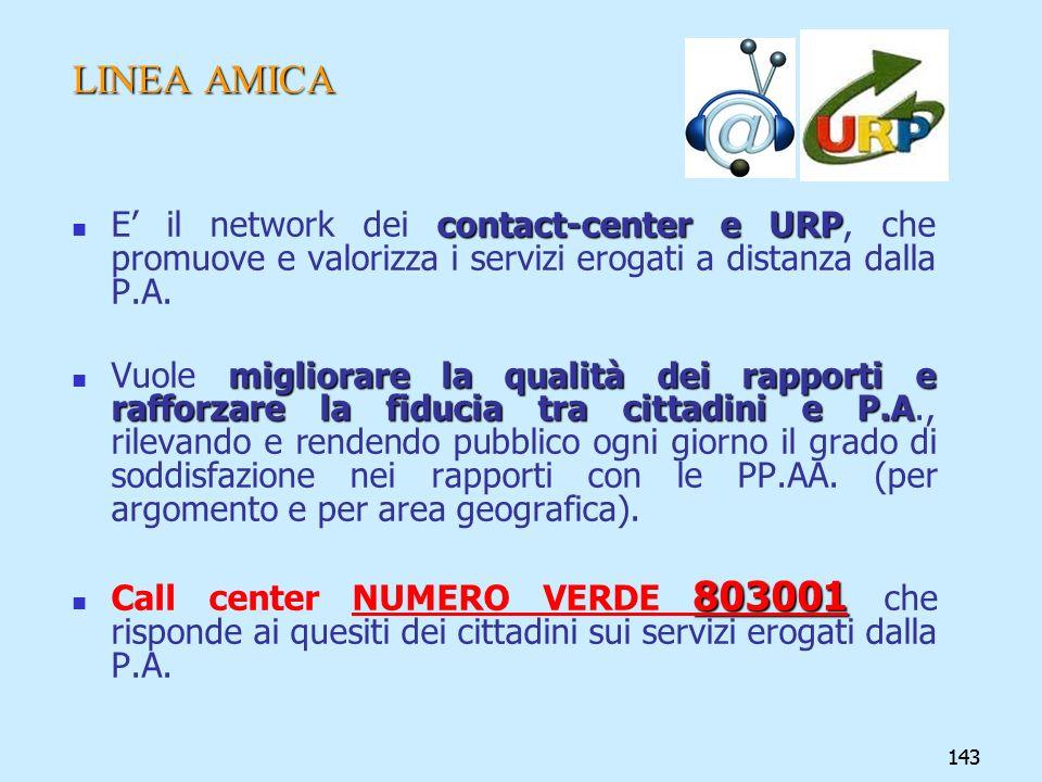 143 LINEA AMICA contact-center e URP E il network dei contact-center e URP, che promuove e valorizza i servizi erogati a distanza dalla P.A. migliorar