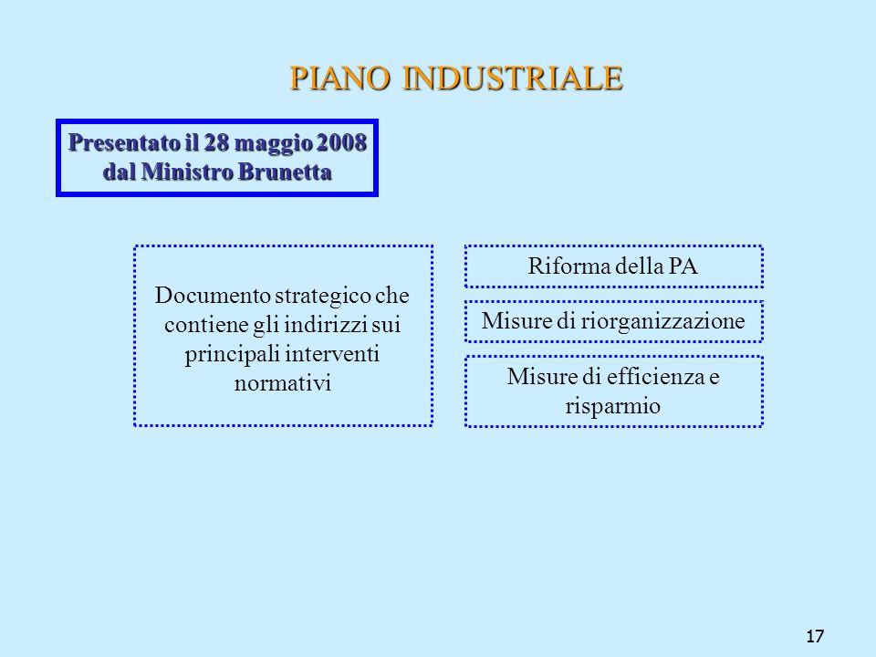 17 PIANO INDUSTRIALE PIANO INDUSTRIALE Presentato il 28 maggio 2008 dal Ministro Brunetta Documento strategico che contiene gli indirizzi sui principa