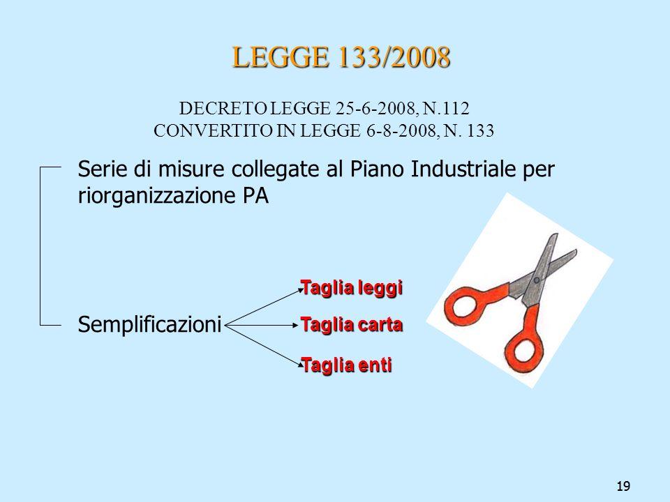 19 LEGGE 133/2008 Serie di misure collegate al Piano Industriale per riorganizzazione PA Semplificazioni DECRETO LEGGE 25-6-2008, N.112 CONVERTITO IN