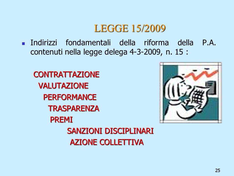25 LEGGE 15/2009 LEGGE 15/2009 Indirizzi fondamentali della riforma della P.A. contenuti nella legge delega 4-3-2009, n. 15 :CONTRATTAZIONE VALUTAZION