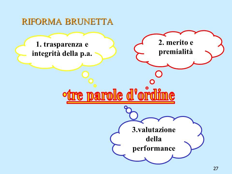 27 RIFORMA BRUNETTA 2. merito e premialità 1. trasparenza e integrità della p.a. 3.valutazione della performance