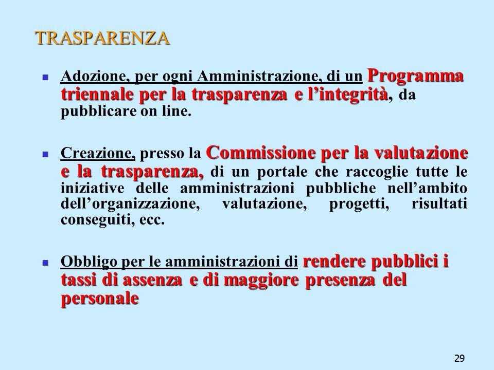 29 TRASPARENZA Programma triennale per la trasparenza e lintegrità Adozione, per ogni Amministrazione, di un Programma triennale per la trasparenza e
