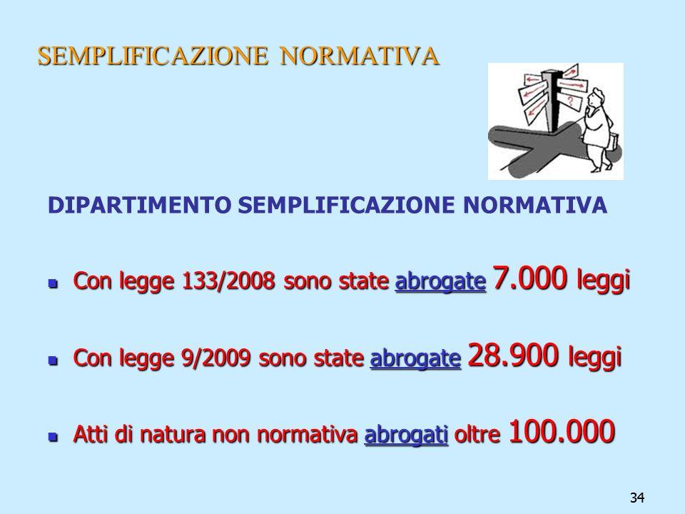 34 SEMPLIFICAZIONE NORMATIVA DIPARTIMENTO SEMPLIFICAZIONE NORMATIVA Con legge 133/2008 sono state abrogate 7.000 leggi Con legge 133/2008 sono state a