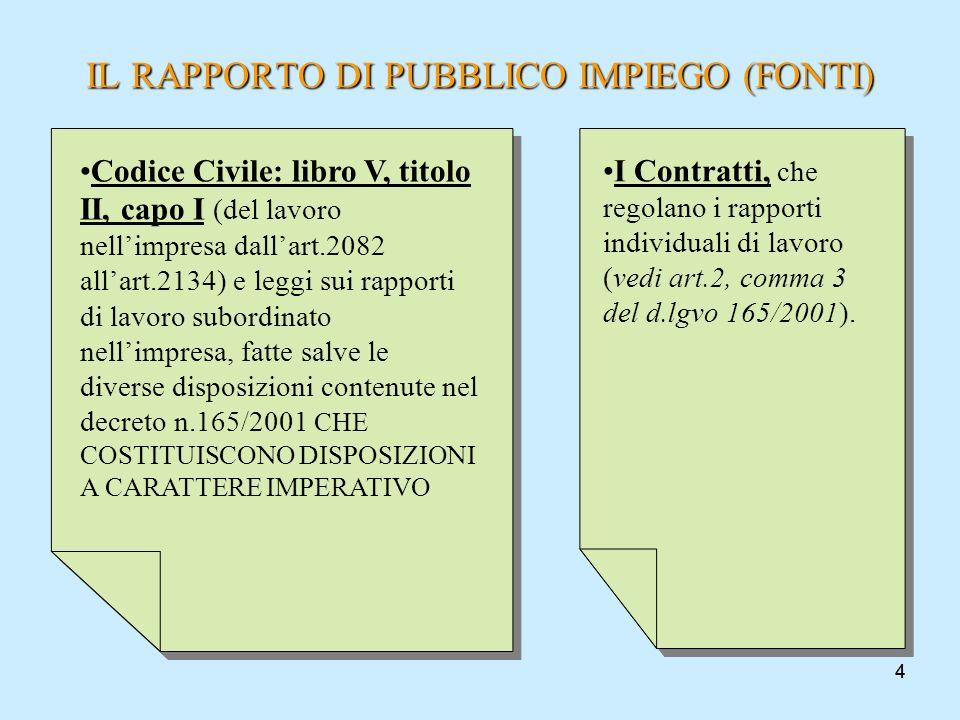 44 IL RAPPORTO DI PUBBLICO IMPIEGO (FONTI) Codice Civile: libro V, titolo II, capo I (del lavoro nellimpresa dallart.2082 allart.2134) e leggi sui rap