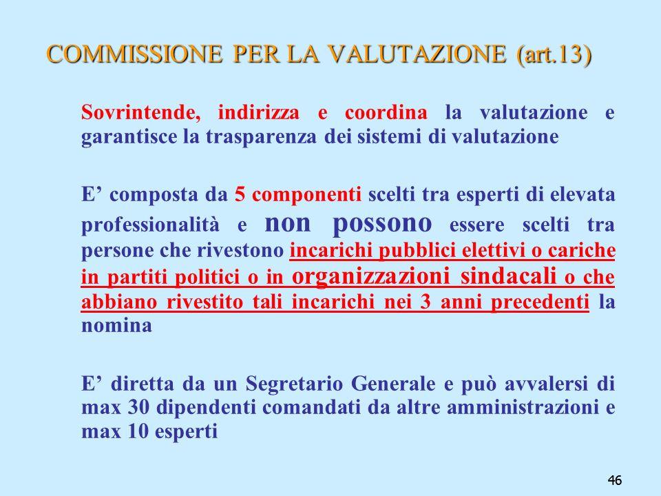46 COMMISSIONE PER LA VALUTAZIONE (art.13) Sovrintende, indirizza e coordina la valutazione e garantisce la trasparenza dei sistemi di valutazione E c
