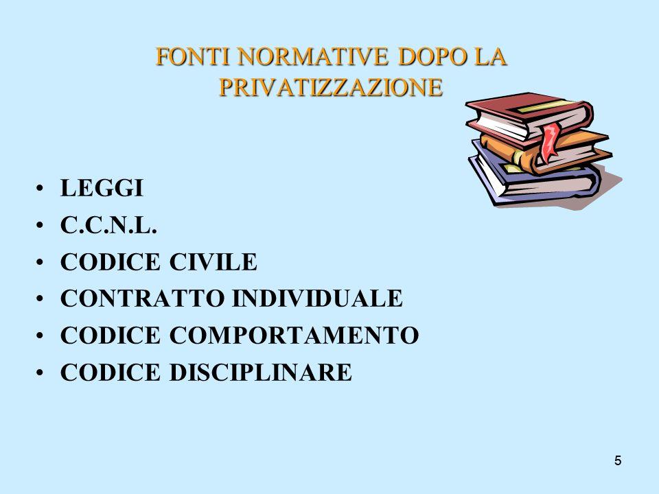55 FONTI NORMATIVE DOPO LA PRIVATIZZAZIONE LEGGI C.C.N.L. CODICE CIVILE CONTRATTO INDIVIDUALE CODICE COMPORTAMENTO CODICE DISCIPLINARE