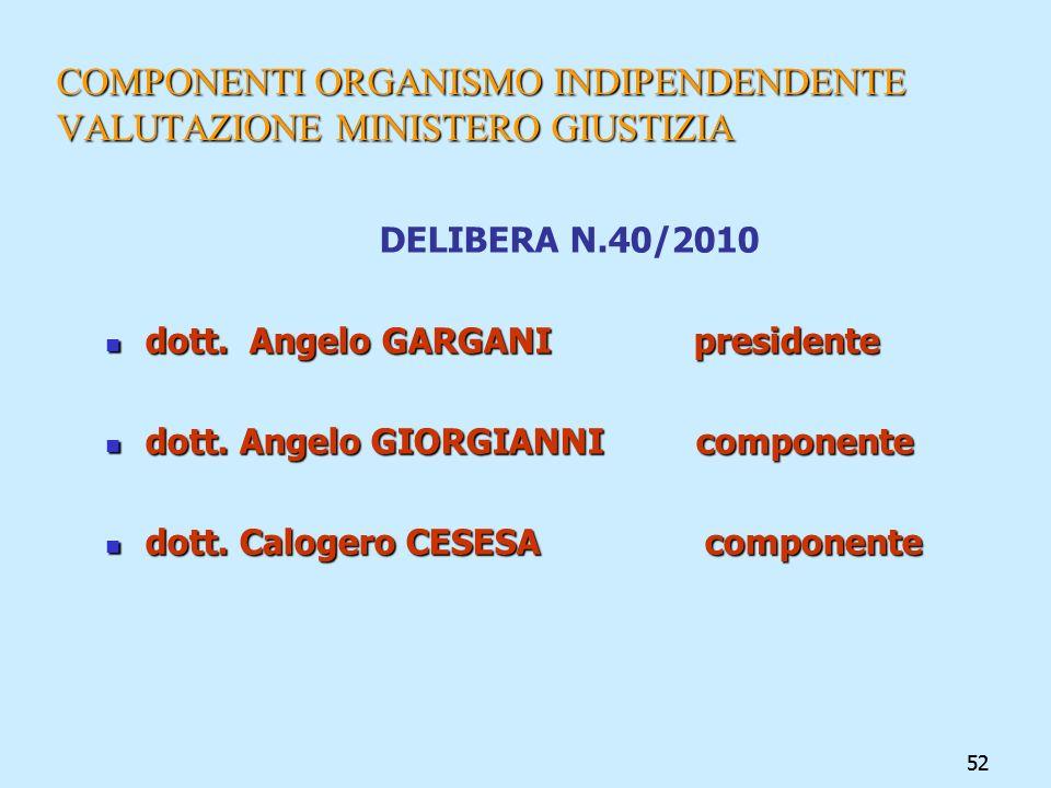 52 COMPONENTI ORGANISMO INDIPENDENDENTE VALUTAZIONE MINISTERO GIUSTIZIA DELIBERA N.40/2010 dott. Angelo GARGANI presidente dott. Angelo GARGANI presid