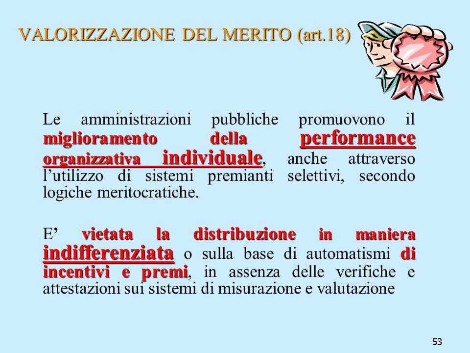 53 VALORIZZAZIONE DEL MERITO (art.18) miglioramento della performance organizzativa individuale Le amministrazioni pubbliche promuovono il miglioramen