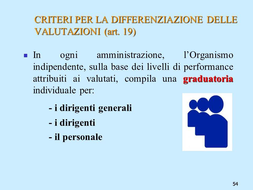 54 CRITERI PER LA DIFFERENZIAZIONE DELLE VALUTAZIONI (art. 19) graduatoria In ogni amministrazione, lOrganismo indipendente, sulla base dei livelli di
