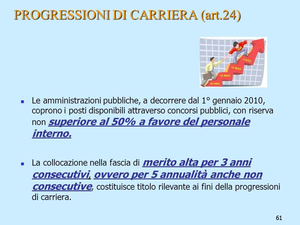 61 PROGRESSIONI DI CARRIERA (art.24) Le amministrazioni pubbliche, a decorrere dal 1° gennaio 2010, coprono i posti disponibili attraverso concorsi pu