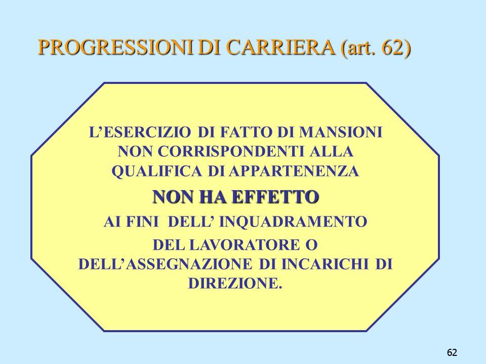 62 PROGRESSIONI DI CARRIERA (art. 62) LESERCIZIO DI FATTO DI MANSIONI NON CORRISPONDENTI ALLA QUALIFICA DI APPARTENENZA NON HA EFFETTO AI FINI DELL IN