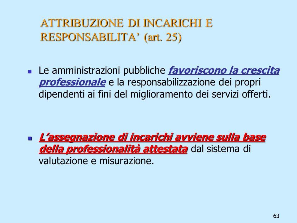 63 ATTRIBUZIONE DI INCARICHI E RESPONSABILITA (art. 25) Le amministrazioni pubbliche favoriscono la crescita professionale e la responsabilizzazione d