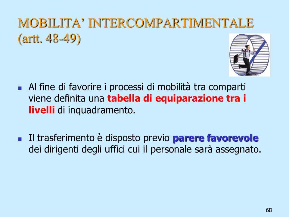 68 MOBILITA INTERCOMPARTIMENTALE (artt. 48-49) Al fine di favorire i processi di mobilità tra comparti viene definita una tabella di equiparazione tra