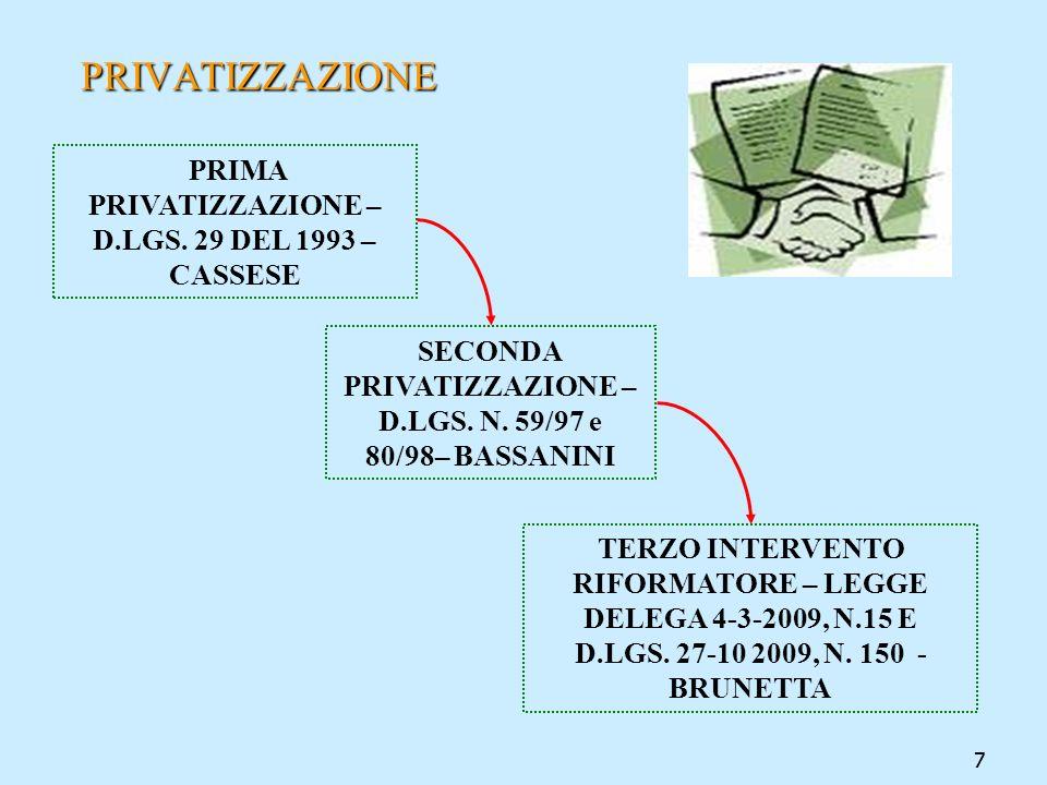 77 PRIVATIZZAZIONE PRIMA PRIVATIZZAZIONE – D.LGS. 29 DEL 1993 – CASSESE SECONDA PRIVATIZZAZIONE – D.LGS. N. 59/97 e 80/98– BASSANINI TERZO INTERVENTO