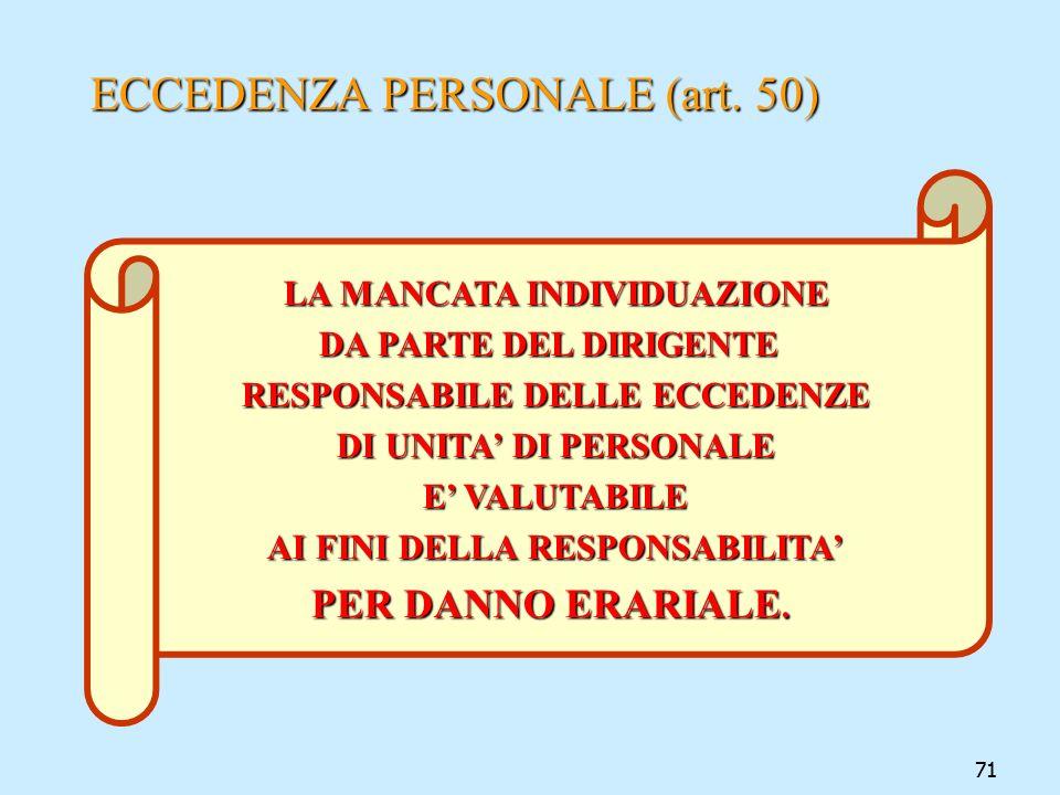 71 ECCEDENZA PERSONALE (art. 50) LA MANCATA INDIVIDUAZIONE DA PARTE DEL DIRIGENTE RESPONSABILE DELLE ECCEDENZE DI UNITA DI PERSONALE E VALUTABILE E VA