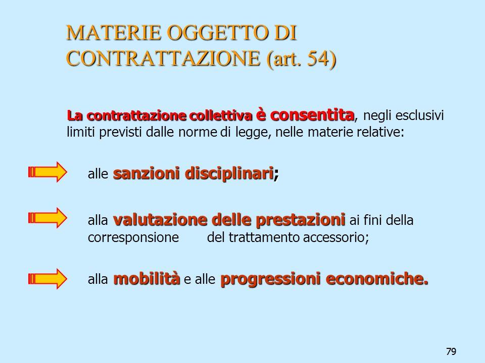 79 MATERIE OGGETTO DI CONTRATTAZIONE (art. 54) La contrattazione collettiva è consentita La contrattazione collettiva è consentita, negli esclusivi li