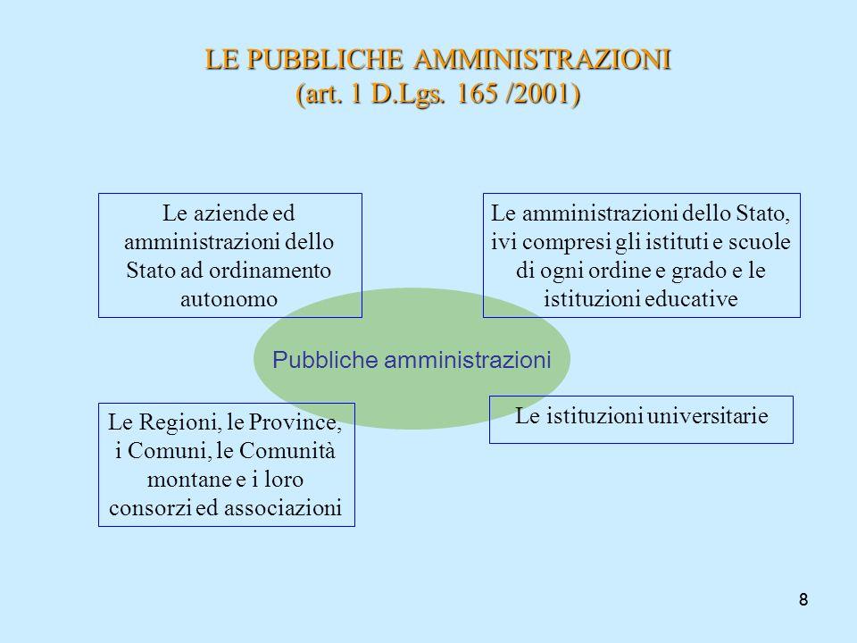 88 LE PUBBLICHE AMMINISTRAZIONI (art. 1 D.Lgs. 165 /2001) Pubbliche amministrazioni Le istituzioni universitarie Le Regioni, le Province, i Comuni, le