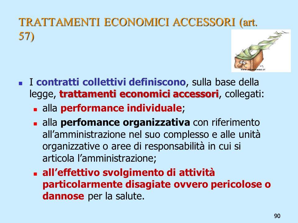 90 TRATTAMENTI ECONOMICI ACCESSORI (art. 57) trattamenti economici accessori I contratti collettivi definiscono, sulla base della legge, trattamenti e