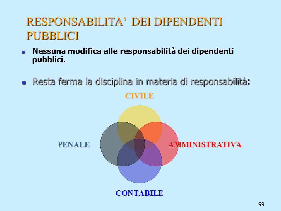 99 RESPONSABILITA DEI DIPENDENTI PUBBLICI Nessuna modifica alle responsabilità dei dipendenti pubblici. Resta ferma la disciplina in materia di respon