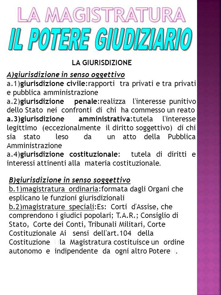 LA GIURISDIZIONE A)giurisdizione in senso oggettivo a.1)giurisdizione civile:rapporti tra privati e tra privati e pubblica amministrazione a.2)giurisd