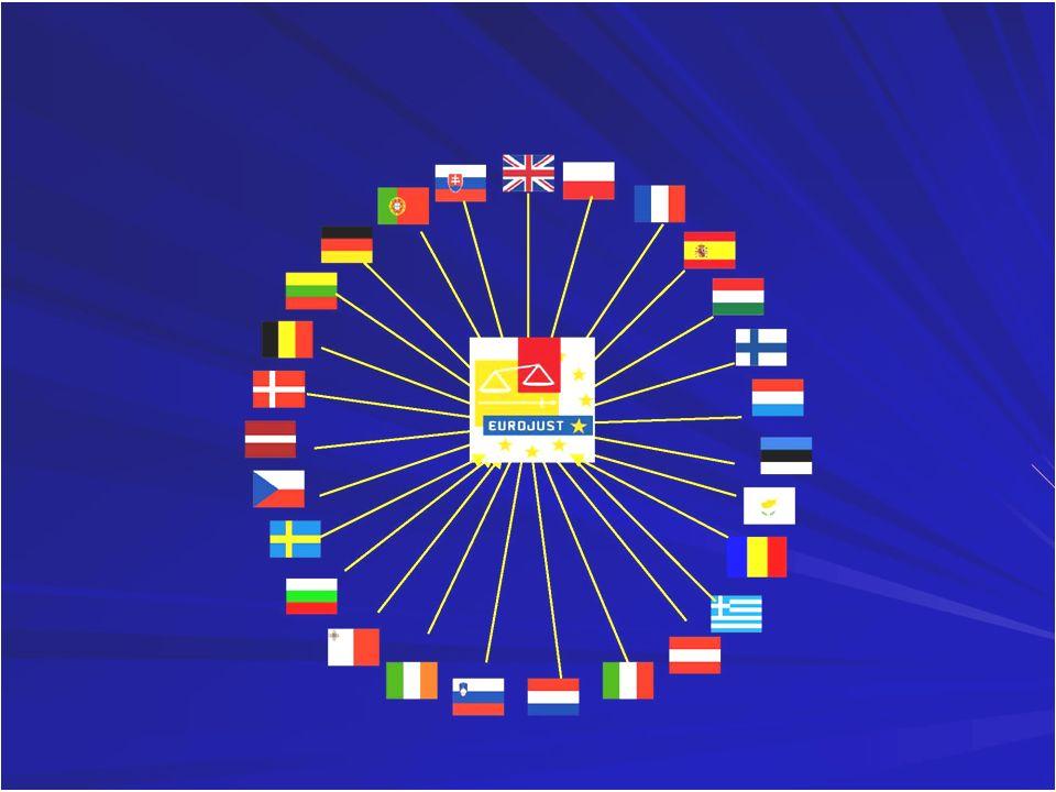 1997 Trattato di Amsterdam Uno spazio di libertà, sicurezza e giustizia Più stretta cooperazione tra le autorità giudiziarie degli Stati membri 1999 Tampere - Eurojust 2002 Decisione quadro 2002/187/GAI
