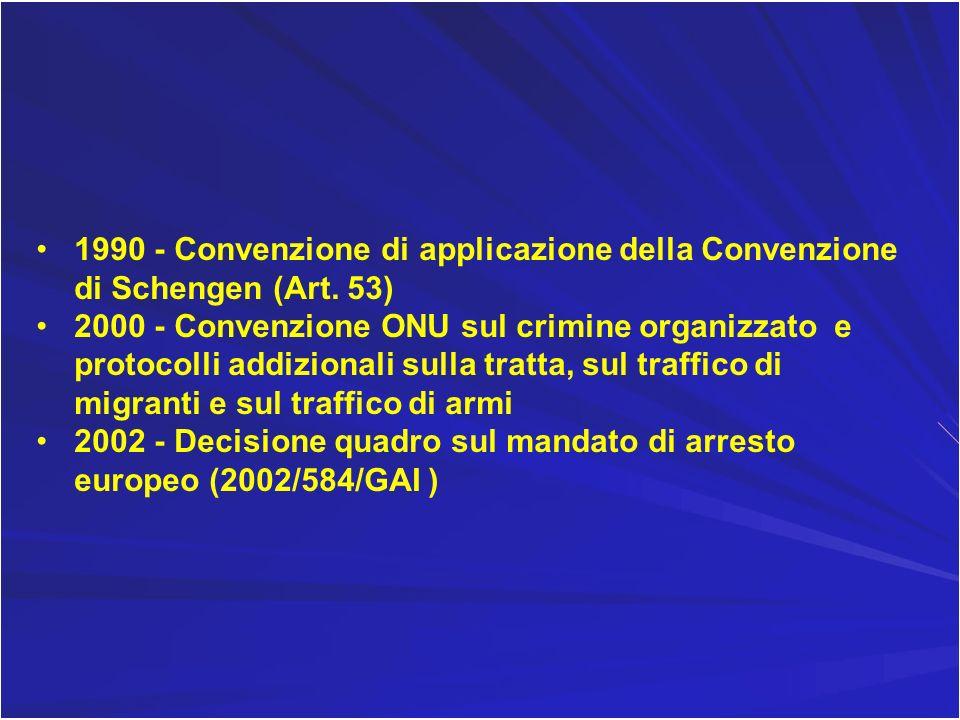 1990 - Convenzione di applicazione della Convenzione di Schengen (Art. 53) 2000 - Convenzione ONU sul crimine organizzato e protocolli addizionali sul