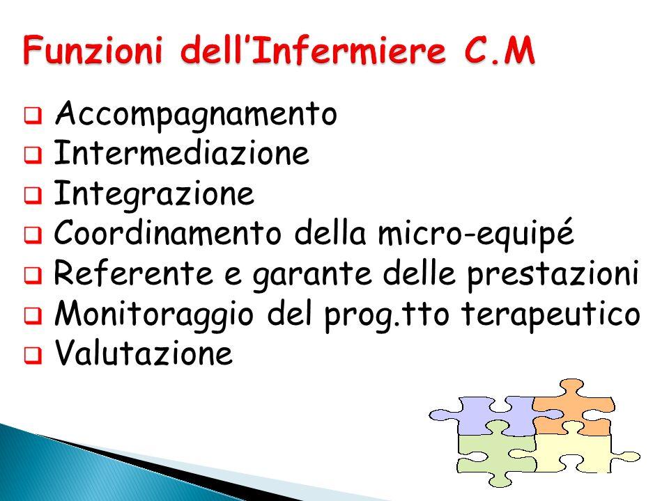 Accompagnamento Intermediazione Integrazione Coordinamento della micro-equipé Referente e garante delle prestazioni Monitoraggio del prog.tto terapeut