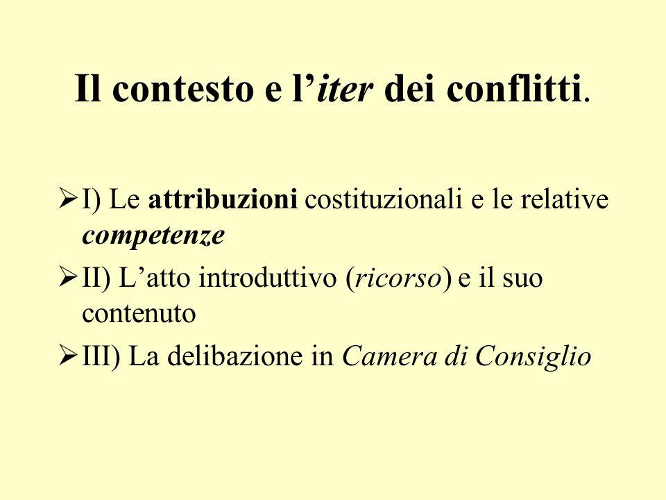 Il contesto e liter dei conflitti. I ) Le attribuzioni costituzionali e le relative competenze I I) Latto introduttivo (ricorso) e il suo contenuto I