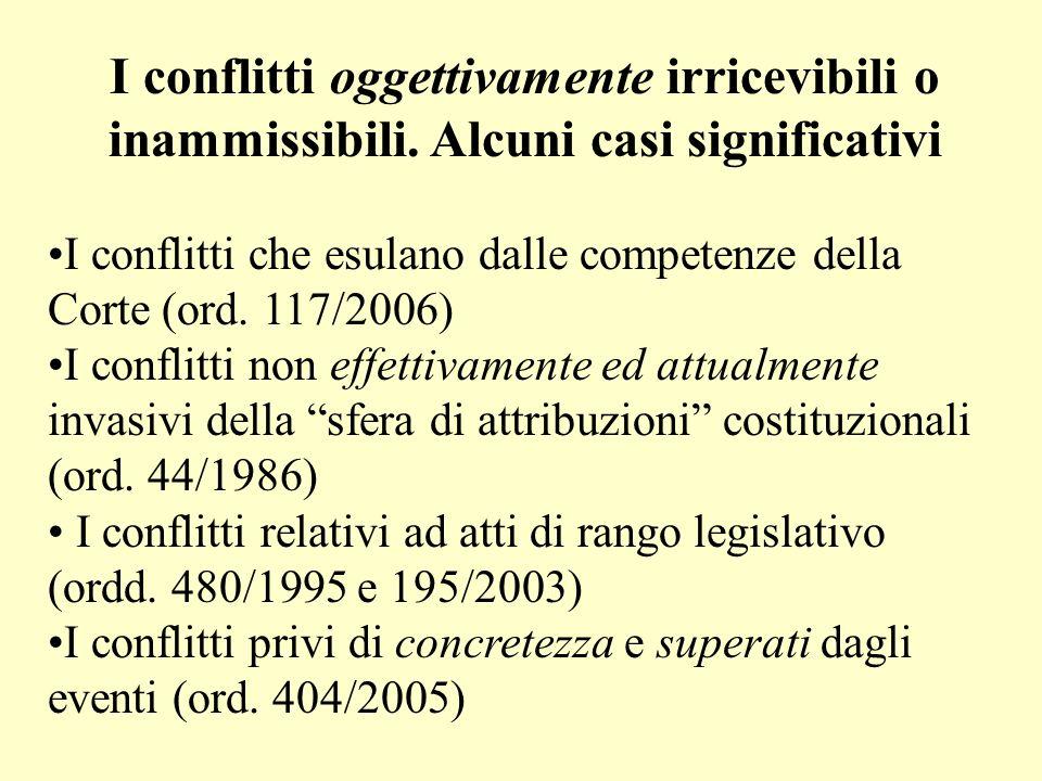 I conflitti oggettivamente irricevibili o inammissibili. Alcuni casi significativi I conflitti che esulano dalle competenze della Corte (ord. 117/2006