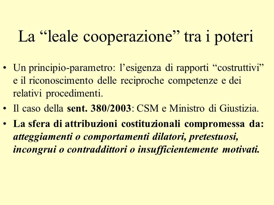 La leale cooperazione tra i poteri Un principio-parametro: lesigenza di rapporti costruttivi e il riconoscimento delle reciproche competenze e dei rel