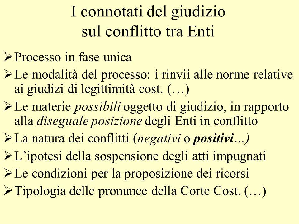 I connotati del giudizio sul conflitto tra Enti Processo in fase unica Le modalità del processo: i rinvii alle norme relative ai giudizi di legittimit