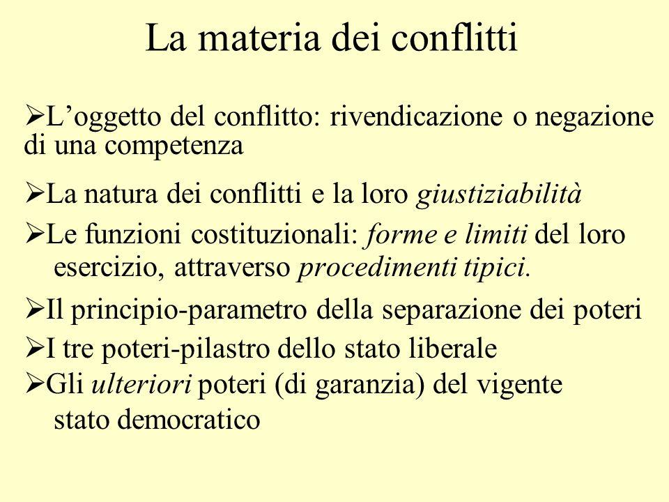 La materia dei conflitti Loggetto del conflitto: rivendicazione o negazione di una competenza La natura dei conflitti e la loro giustiziabilità Le fun