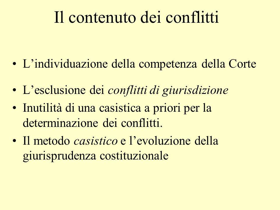 Il contenuto dei conflitti Lindividuazione della competenza della Corte Lesclusione dei conflitti di giurisdizione Inutilità di una casistica a priori